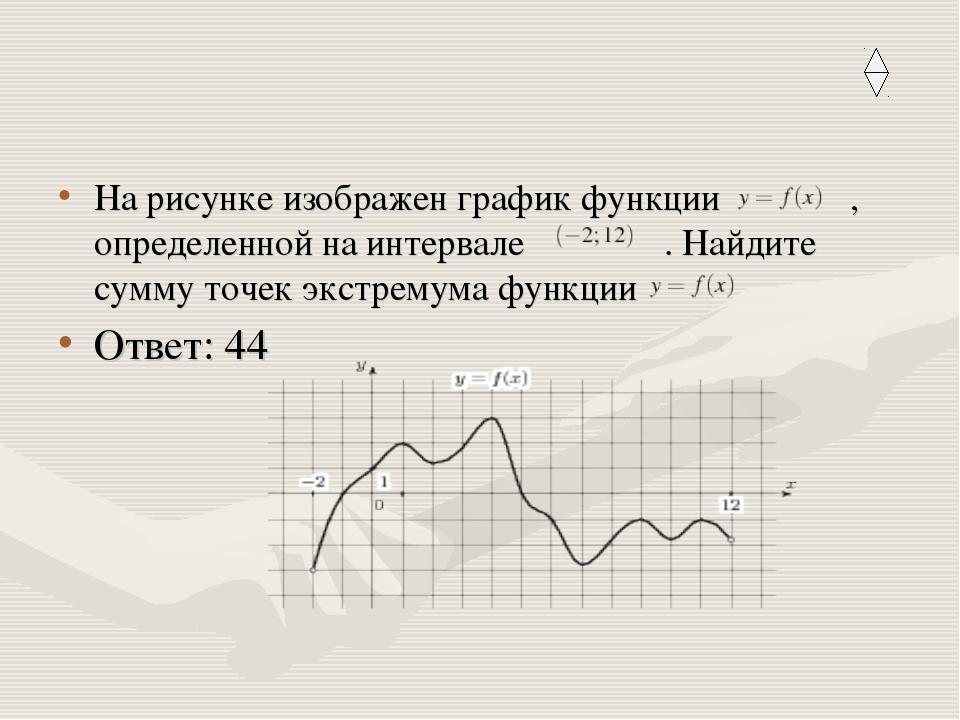 На рисунке изображен график функции , определенной на интервале . Найдите су...