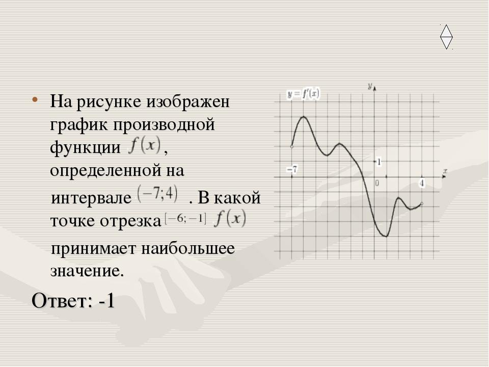 На рисунке изображен график производной функции , определенной на интервале...