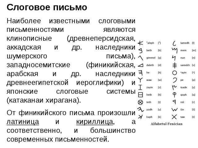 Слоговое письмо Наиболее известными слоговыми письменностями являются клиноп...