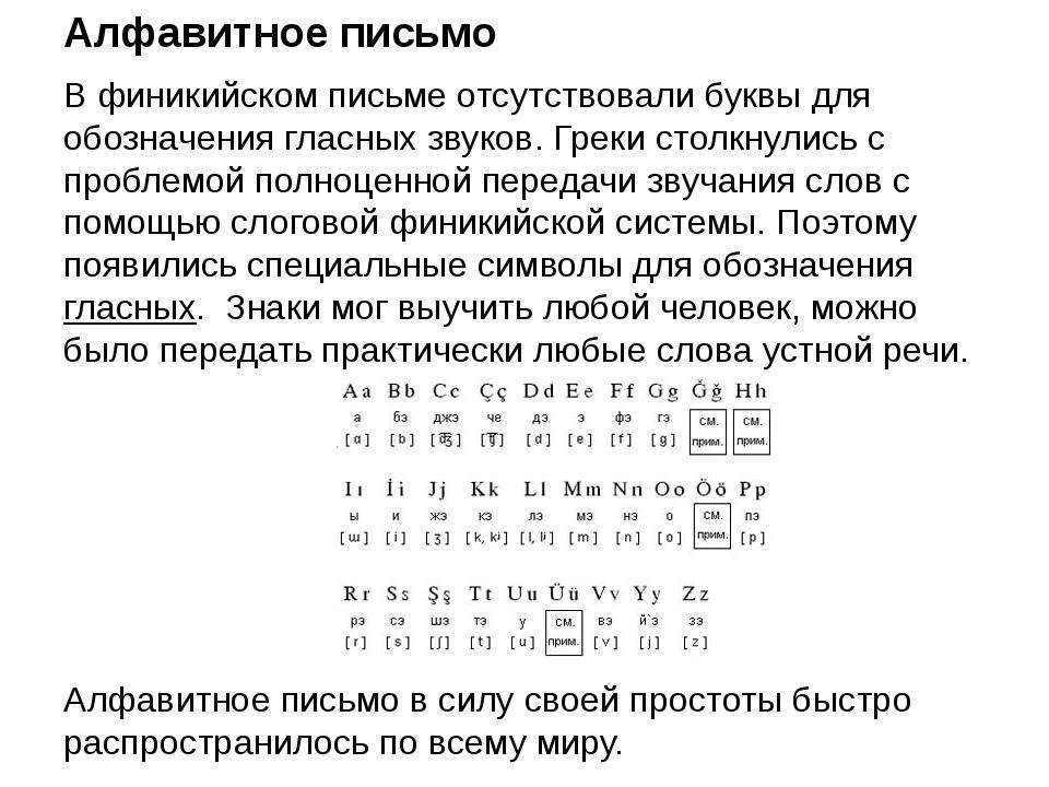 Алфавитное письмо В финикийском письме отсутствовали буквы для обозначения г...