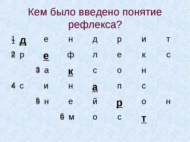 Кем было введено понятие рефлекса? 1 дендрит 2 рефлекс 3 аксо...