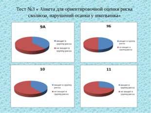 Тест №3 « Анкета для ориентировочной оценки риска сколиоза, нарушений осанки