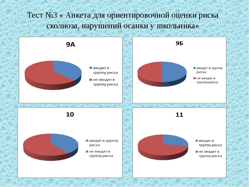 Тест №3 « Анкета для ориентировочной оценки риска сколиоза, нарушений осанки...
