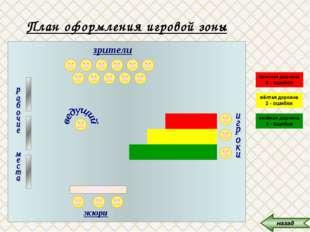 План оформления игровой зоны зрители жюри красная дорожка 0 - ошибок жёлтая д