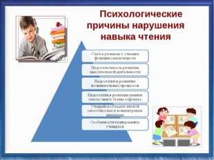 Психологические причины нарушения навыка чтения