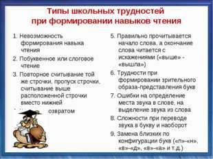 Типы школьных трудностей при формировании навыков чтения 1. Невозможность фор