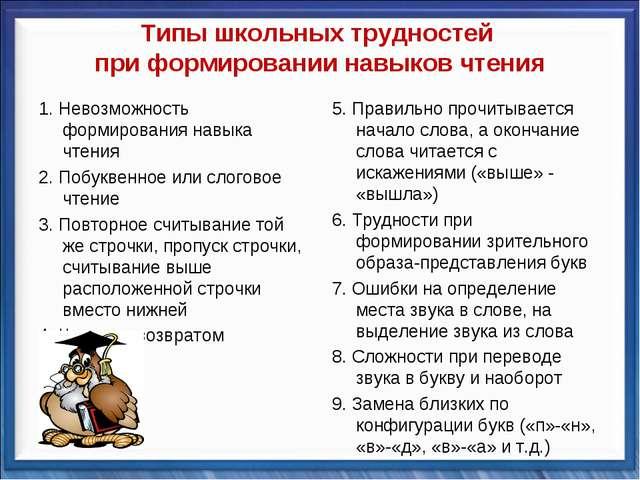 Типы школьных трудностей при формировании навыков чтения 1. Невозможность фор...