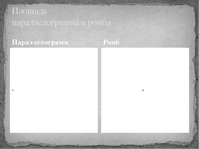 Параллелограмм Площадь параллелограмма и ромба Ромб h ∝ ∝