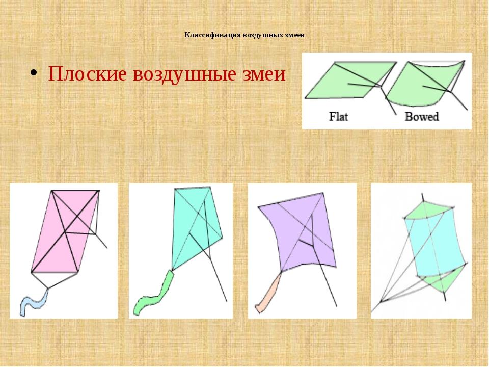 Классификация воздушных змеев Плоские воздушные змеи