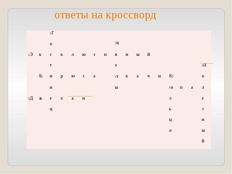 ответы на кроссворд 1Г  о 2Ц  1Э к с к л ю з и в н ы й  т е 4П  Б2 и р ю...