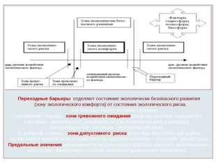 Переходные барьеры отделяют состояние экологически безопасного развития (зон