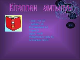 Қазақ тілі 12 Әдебиет 16 Математика 14 Тарих 9 Орыс тілі 8 Жаратылыс тану 11