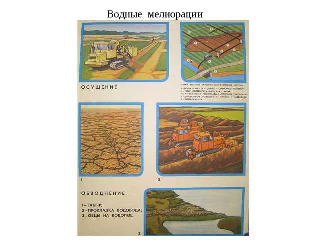 Водные мелиорации