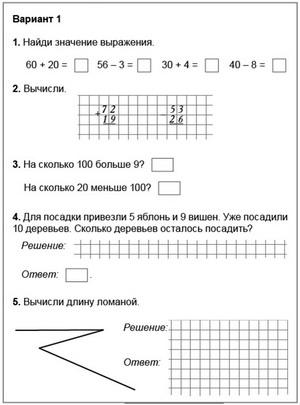 http://xn--80aaao5acecx1hb7f.xn--p1ai/kontrolnye/m4%2021.jpg