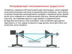Интерференция электромагнитных (радио) волн Генератор и приемник СВЧ располаг