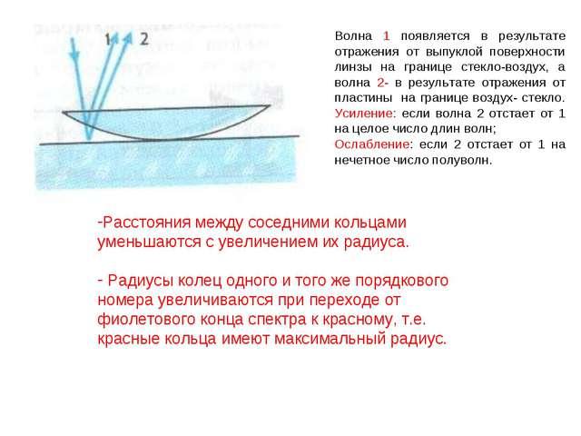 Волна 1 появляется в результате отражения от выпуклой поверхности линзы на гр...