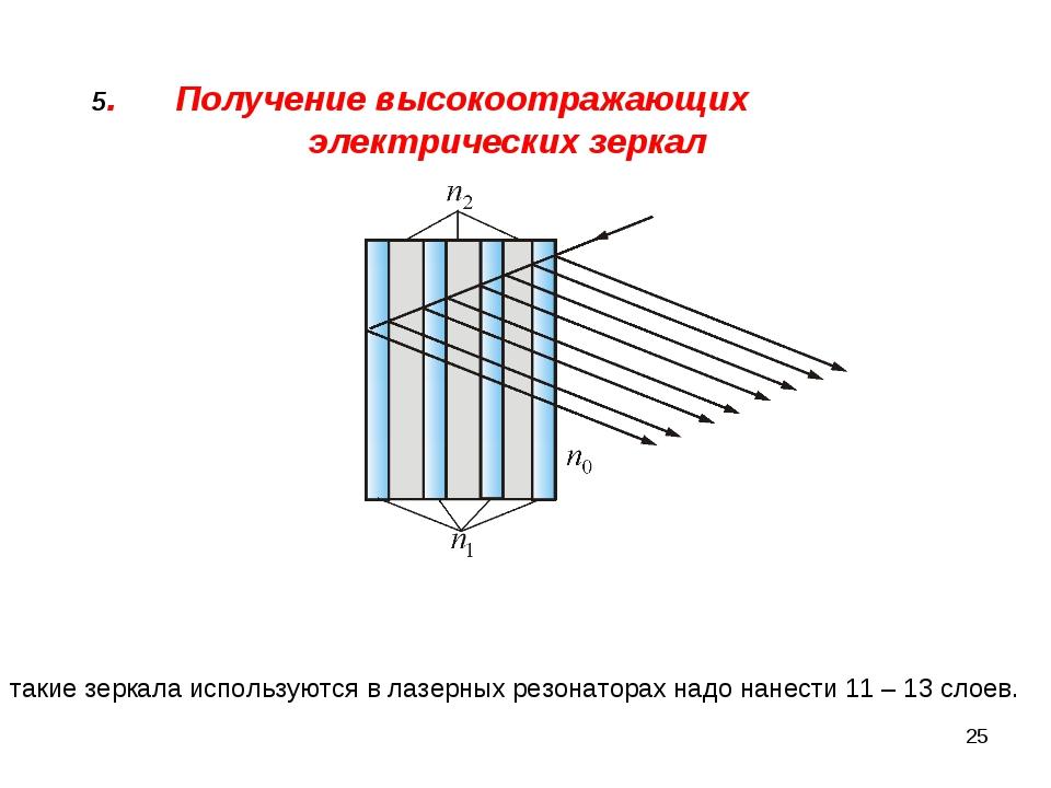 5. Получение высокоотражающих электрических зеркал такие зеркала используют...