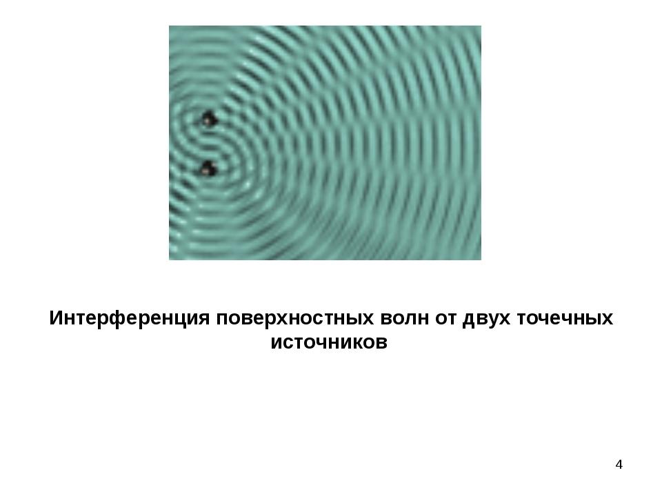 * Интерференция поверхностных волн от двух точечных источников