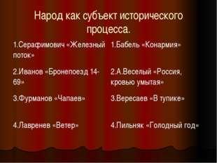Народ как субъект исторического процесса. 1.Серафимович «Железный поток» 1.Ба