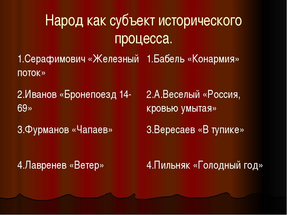 Народ как субъект исторического процесса. 1.Серафимович «Железный поток» 1.Ба...