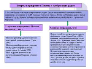 Вопрос о приоритете Попова в изобретении радио В России Попов считается изобр
