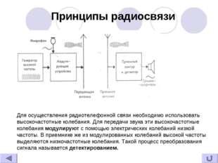 Принципы радиосвязи Для осуществления радиотелефонной связи необходимо исполь