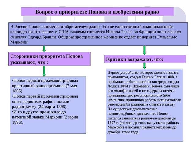 Вопрос о приоритете Попова в изобретении радио В России Попов считается изобр...