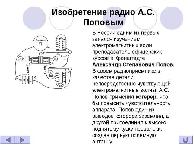 Изобретение радио А.С. Поповым В России одним из первых занялся изучением эле...