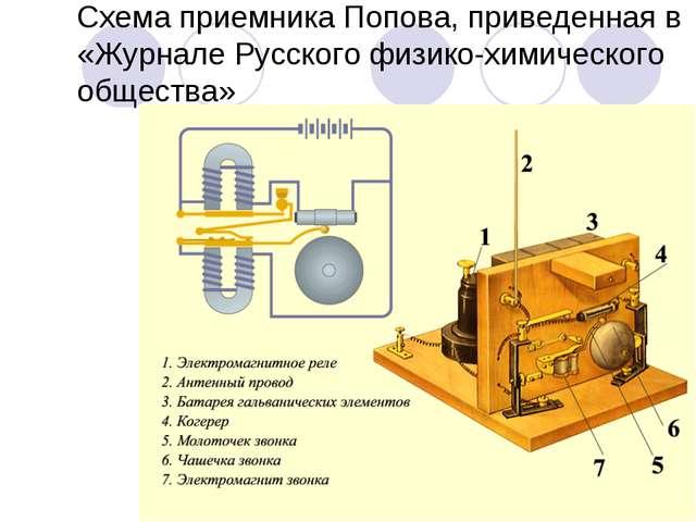 Схема приемника Попова, приведенная в «Журнале Русского физико-химического об...