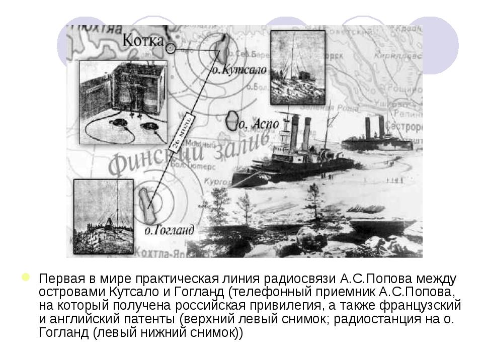 Первая в мире практическая линия радиосвязи А.С.Попова между островами Кутсал...