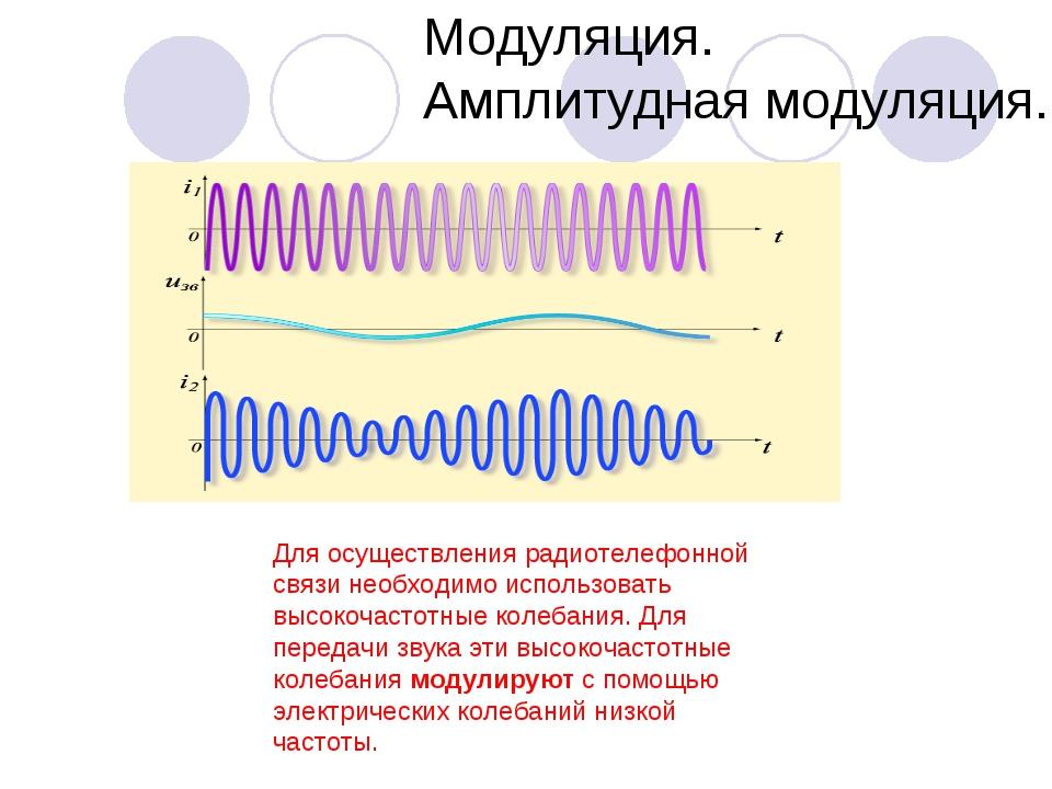 Модуляция. Амплитудная модуляция. Для осуществления радиотелефонной связи нео...