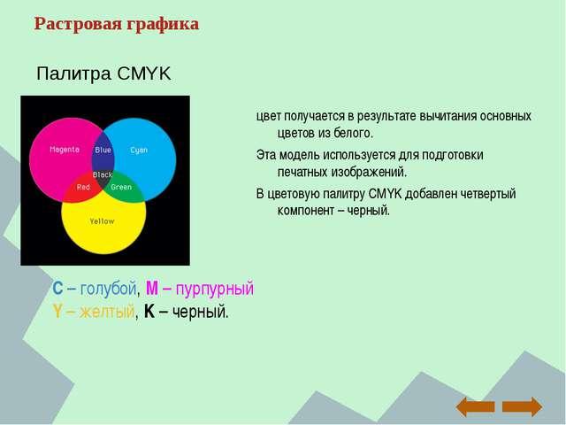 Растровая графика цвет получается в результате вычитания основных цветов из б...