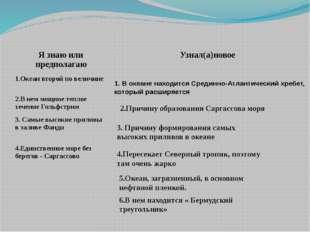 2.Причину образования Саргассова моря 3. Причину формирования самых высоких п