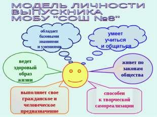 обладает базовыми знаниями и умениями умеет учиться и общаться ведет здоровый
