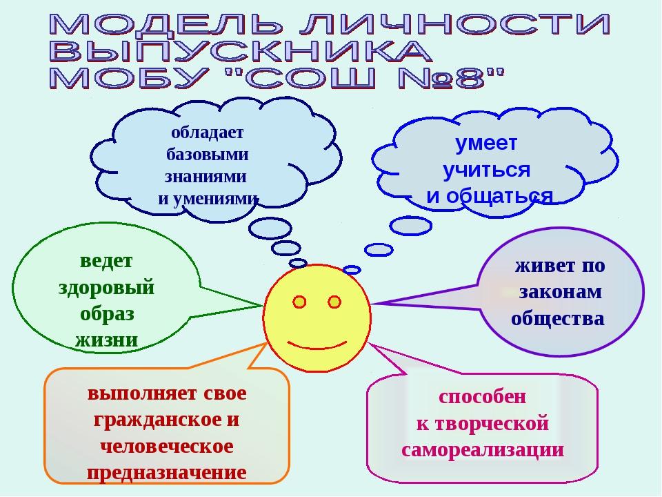 обладает базовыми знаниями и умениями умеет учиться и общаться ведет здоровый...