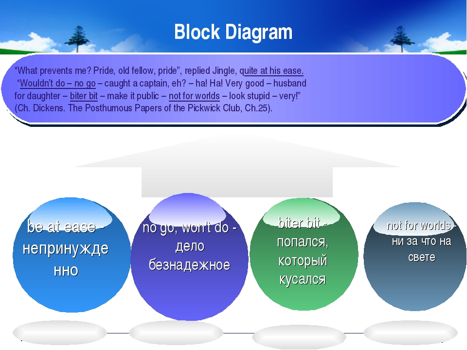 www.themegallery.com Company Logo Block Diagram Company Logo