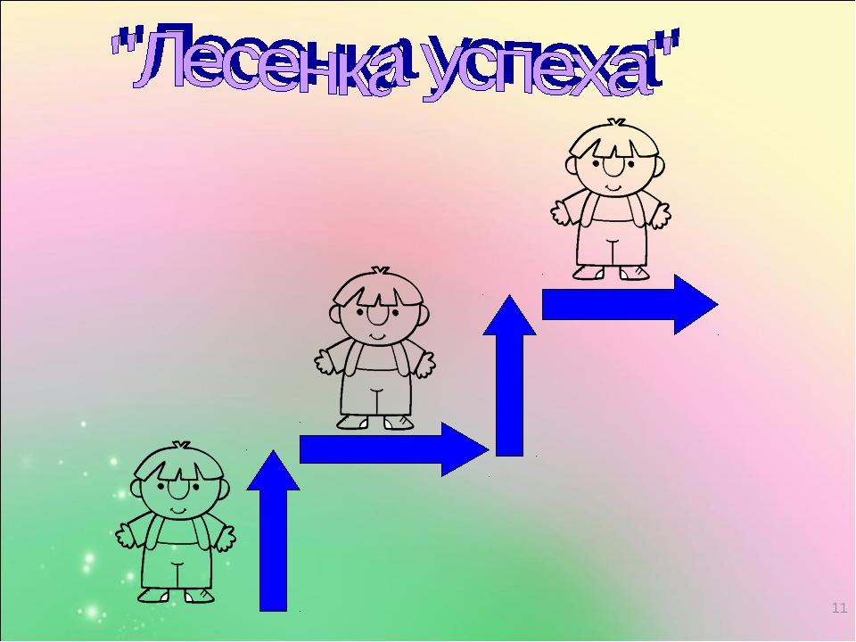 рефлексия картинка для презентации