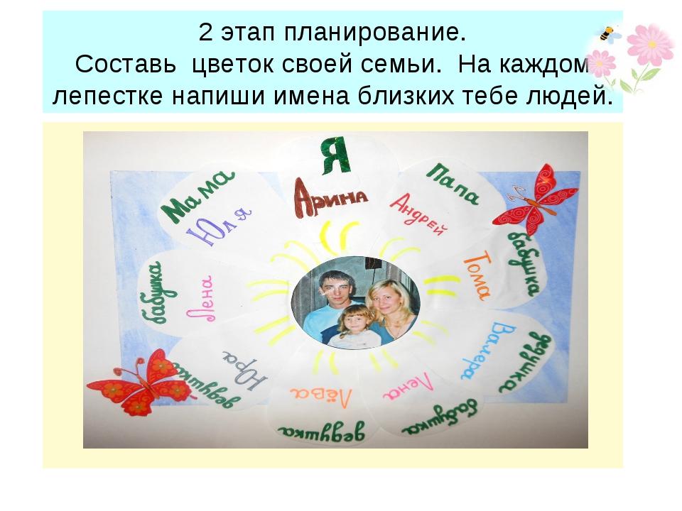 2 этап планирование. Составь цветок своей семьи. На каждом лепестке напиши им...
