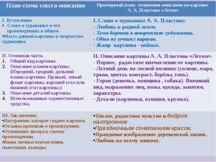 Работа над планом. План-схема текста-описания Примерный план сочинения-описан
