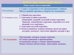 I. Вступление. II. Основная часть. III. Заключение. Работа над структурой тек