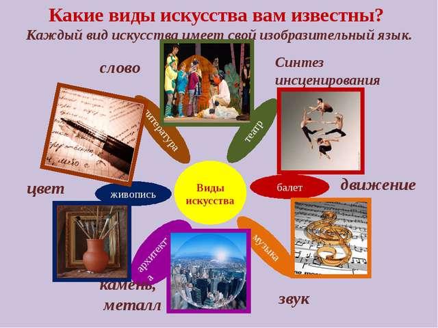 Какие виды искусства вам известны? литература музыка живопись театр балет арх...