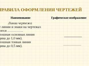 ПРАВИЛА ОФОРМЛЕНИЯ ЧЕРТЕЖЕЙ Наименование Графическое изображение Линии черте