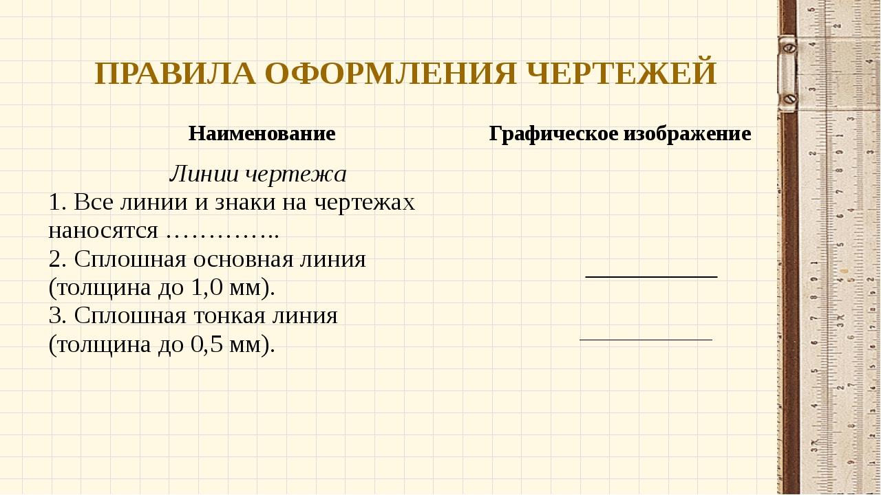 ПРАВИЛА ОФОРМЛЕНИЯ ЧЕРТЕЖЕЙ Наименование Графическое изображение Линии черте...