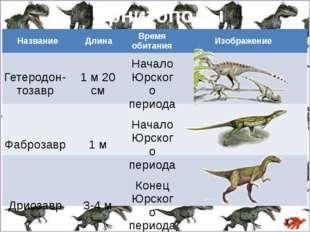Тропа динозавров