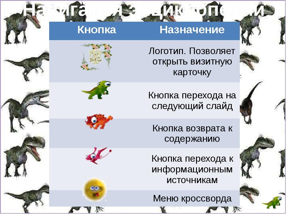 Кроссворд №2 СЛЕДУЮЩИЙ КРОССВОРД К СОДЕРЖАНИЮ