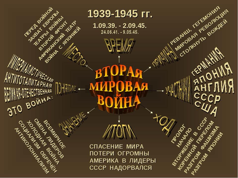 РЕВАНШ, ГЕГЕМОНИЯ МИРОВАЯ РЕВОЛЮЦИЯ СТОЛКНУТЬ ВОЖДЕЙ ПРОЛОГ НАЧАЛО ВТОРЖЕНИЕ...
