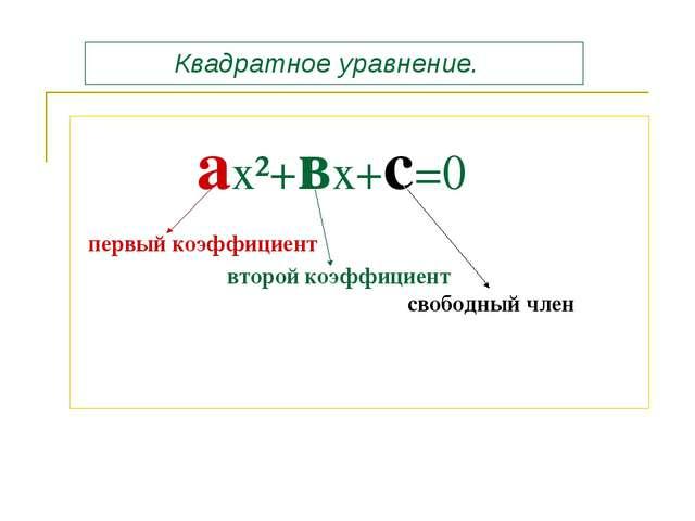 ах²+вх+с=0 первый коэффициент второй коэффициент свободный член Квадратное у...