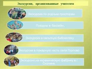 Экскурсии, организованные учителем