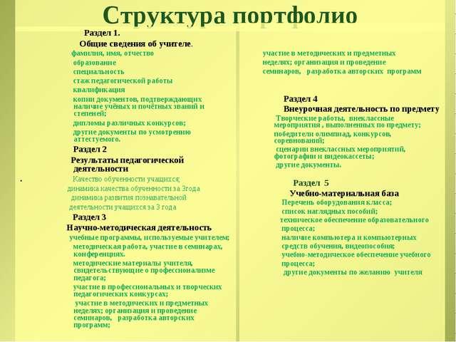 Структура портфолио Раздел 1. Общие сведения об учителе. фамилия, имя, отчест...