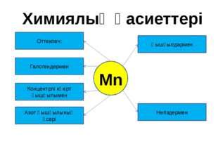 Химиялық қасиеттері Оттекпен: Галогендермен Концентрлі күкірт қышқылымен Азот